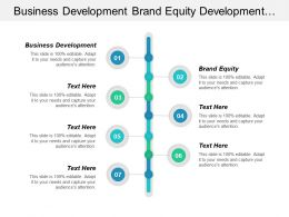 Business Development Brand Equity Development Management Competency Management Cpb