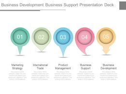 Business Development Business Support Presentation Deck