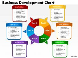 Business Development Chart 5