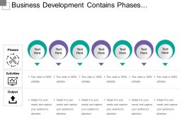 Business Development Contains Phases Activities And Output