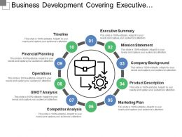 Business Development Covering Executive Summary And Operations