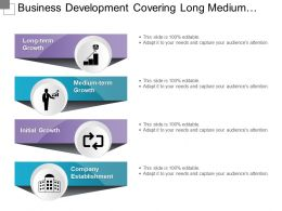 Business Development Covering Long Medium And Initial Term Growth