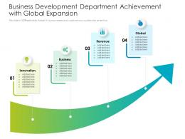 Business Development Department Achievement With Global Expansion