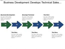 Business Development Develops Technical Sales Force Effectiveness