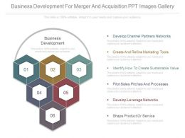 Business Development For Merger And Acquisition Ppt Images Gallery