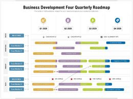 Business Development Four Quarterly Roadmap