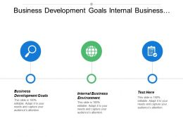 Business Development Goals Internal Business Environment Sales Action Plan Cpb