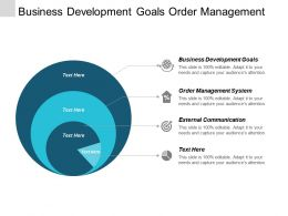 Business Development Goals Order Management System External Communication Cpb