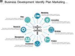 Business Development Identify Plan Marketing Strategy And Investment