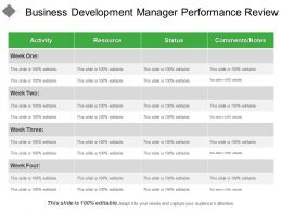 Business Development Manager Performance Review