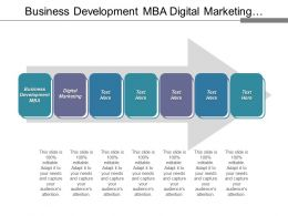 Business Development Mba Digital Marketing Process Improvement Initiatives Cpb