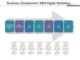Business Development Mba Digital Marketing Process Improvement Initiatives Cpb