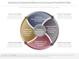 Business Development Metrics And Scorecard Powerpoint Slide