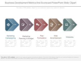 Business Development Metrics And Scorecard Powerpoint Slide Clipart