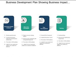 Business Development Plan Showing Business Impact Analysis And Recovery Strategy