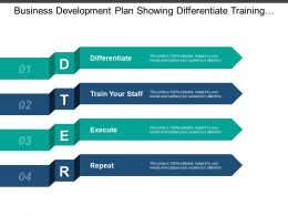 Business Development Plan Showing Differentiate Training Execute And Repeat