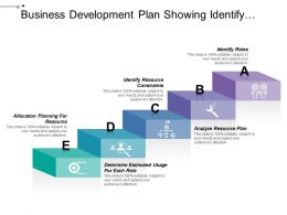 Business Development Plan Showing Identify Roles And Resource Constraints
