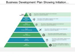 Business Development Plan Showing Initiation Phase And Data Gathering Phase