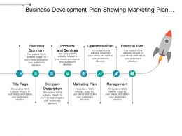 Business Development Plan Showing Marketing Plan Operational Plan And Management