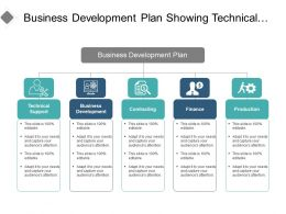 Business Development Plan Showing Technical Support Contracting And Finance