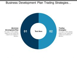 Business Development Plan Trading Strategies Economics Risk Business Acquisition Cpb