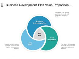 Business Development Plan Value Proposition Event Planning Project Management Cpb