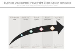 Business Development Powerpoint Slides Design Templates