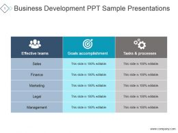 Business Development Ppt Sample Presentations