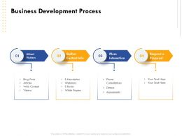 Business Development Process Contact Info Ppt Powerpoint Examples