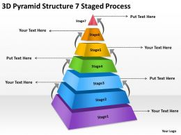 Business Development Process Diagram 3d Pyramid Structre 7 Staged Powerpoint Slides 0522