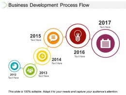 Business Development Process Flow Powerpoint Slide Show