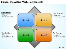 Business Development Process Flowchart 4 Stages Innovative Marketing Concepts Powerpoint Templates
