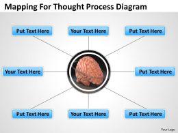 Business Development Process Flowchart Diagram Powerpoint Templates PPT Backgrounds For Slides