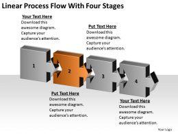 Business Development Process Flowchart Linear With Four ...