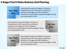 Business Development Process Flowchart Post It Notes And Planning Powerpoint Templates