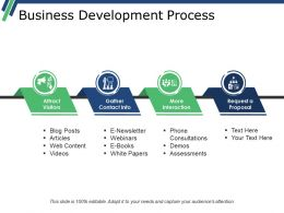 Business Development Process Generic Suffixes