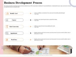 Business Development Process Marketing And Business Development Action Plan Ppt Graphics