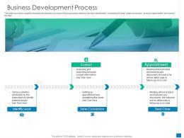 Business Development Process New Business Development And Marketing Strategy Ppt File
