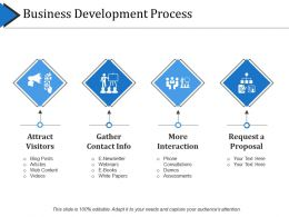 Business Development Process Powerpoint Slide Designs