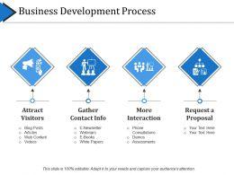 Business Development Process Powerpoint Slide Designs