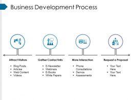 Business Development Process Powerpoint Slide Inspiration