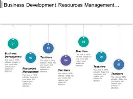 Business Development Resources Management Long Term Strategic View