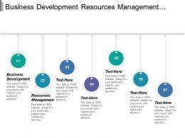 Business Development Resources Management Long Term Strategic View