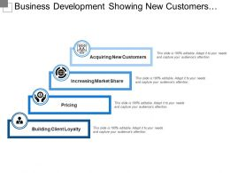 Business Development Showing New Customers Increasing Market Share