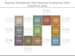 Business Development Skills Business Development Skills Powerpoint Show