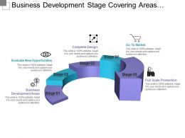 Business Development Stage Covering Areas Opportunities Design And Production