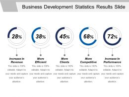 Business Development Statistics Results Slide Powerpoint Templates