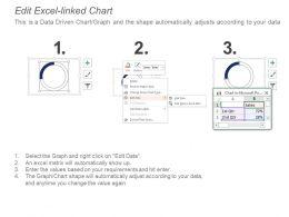 Business Development Statistics Results Slide Powerpoint Templates