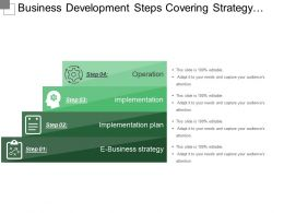 Business Development Steps Covering Strategy Plan And Implementation