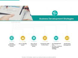 Business Development Strategies Strategic Plan Marketing Business Development Ppt Grid